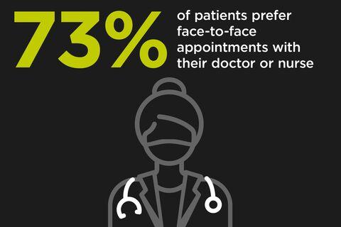 2626C_Patient_Survey_Report_WEB_10_DOCTOR