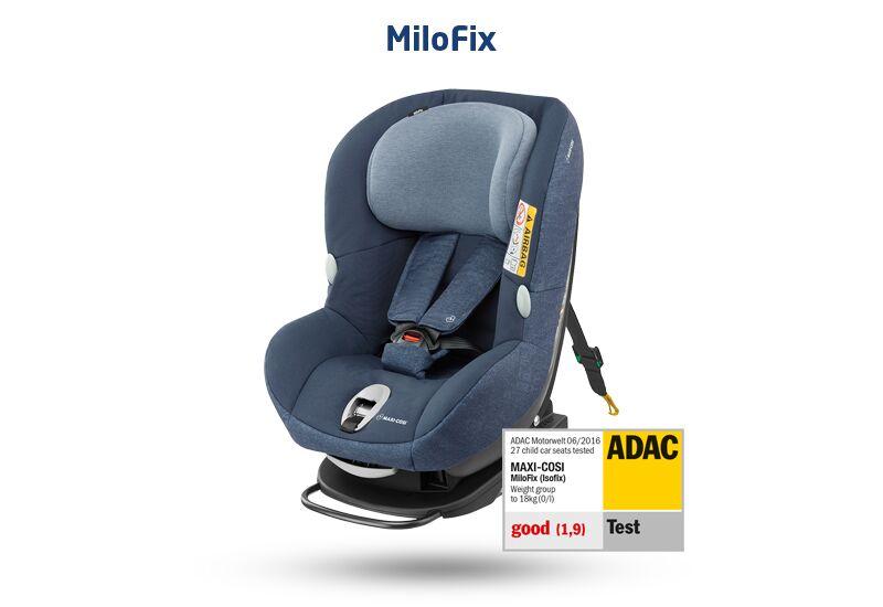Compound-image-rich-text-800x550px-Previous-Results-MiloFix-MC
