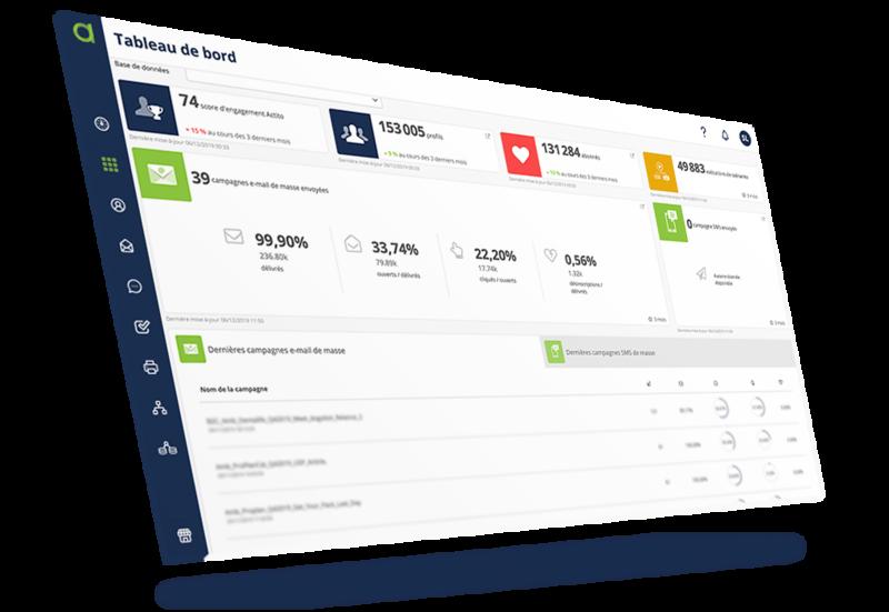 Un tableau de bord complet pour suivre vos KPIs
