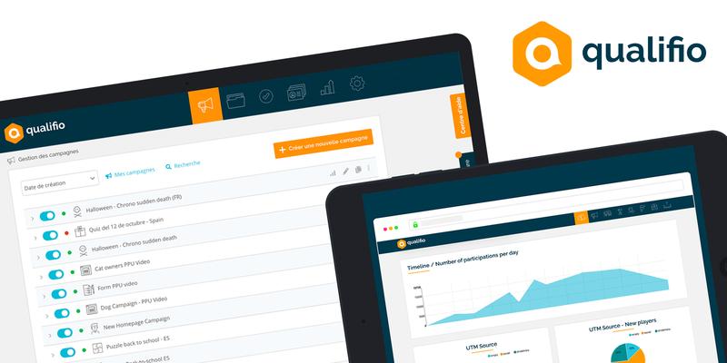 The interactive marketing platform