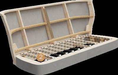 Clubmöbel Bevito | Aufbau Querschnitt mit Gestell und Sitzaufbau