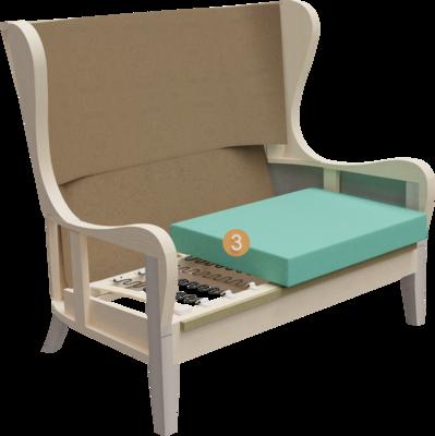 Clubmöbel Besso | Aufbau Querschnitt mit Gestell, Sitzaufbau und Polsterung