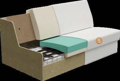 Sofa mit Bettfunktion Stretta   Aufbau Querschnitt mit Gestell, Sitzaufbau, Polsterung, Rückenlehne und Feinpolsterung