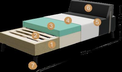 Relaxliege Imposa | Aufbau Querschnitt Überblick mit Höhe und Länge