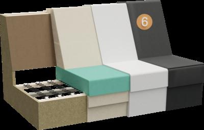 Sofa Stev | Aufbau Querschnitt aus Gestell, Sitzpolsterung, Polsterung der Rückenlehne, Feinpolsterung und Bezug