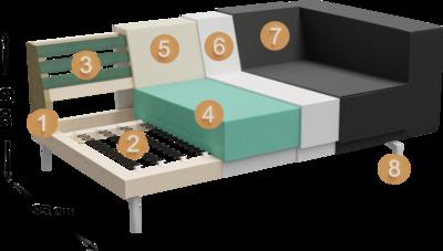 Couch Summer   Aufbau Querschnitt Überblick mit Höhe und Tiefe