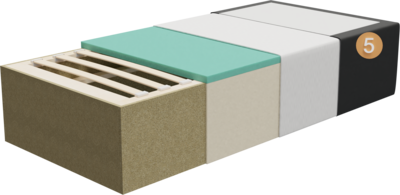 Hotelbett Duo   Querschnitt Aufbau aus Gestell, Lattenrost, Polsterung, Feinpolsterung und Bezug