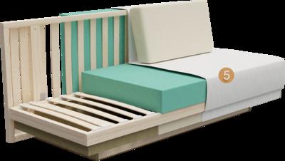 Schlafsofa Siena | Aufbau Querschnitt mit Gestell, Sitzaufbau, Polsterung, Rückenlehne und Feinpolsterung