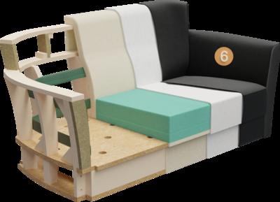 Clubmöbel Bellosa | Aufbau Querschnitt aus Gestell, Sitzaufbau, Rückenlehne, Polsterung, Feinpolsterung und  Bezug