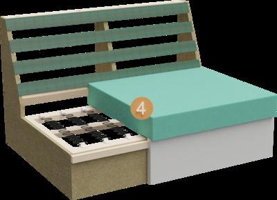 Ecksofa Clan | Aufbau Querschnitt aus Gestell, Sitzaufbau und Polsterung