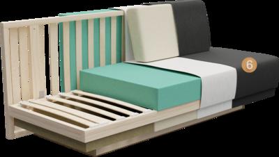 Schlafsofa Siena | Aufbau Querschnitt mit Gestell, Sitzaufbau, Polsterung, Rückenlehne, Feinpolsterung und Bezug