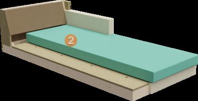 Chaiselongue Intera | Querschnitt Aufbau aus Gestell und Polsterung