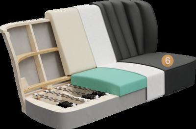 Clubmöbel Bevito | Aufbau Querschnitt mit Gestell, Sitzaufbau, Rückenlehne, Polsterung, Feinpolsterung und Bezug