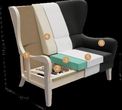 Clubmöbel Besso | Aufbau Querschnitt Überblick mit Höhe, Tiefe und Sitzhöhe