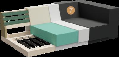 Couch Summer   Aufbau Querschnitt von Gestell, Sitzaufbau, Rückenlehne, Sitz- und Rückenpolsterung, Feinpolsterung und Bezug