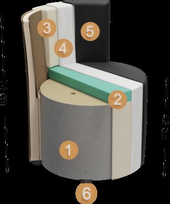 Sitzhocker Veda | Aufbau Querschnitt Überblick mit Höhen