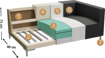 Vision corner couch | Structure cross-section overview with height and depth