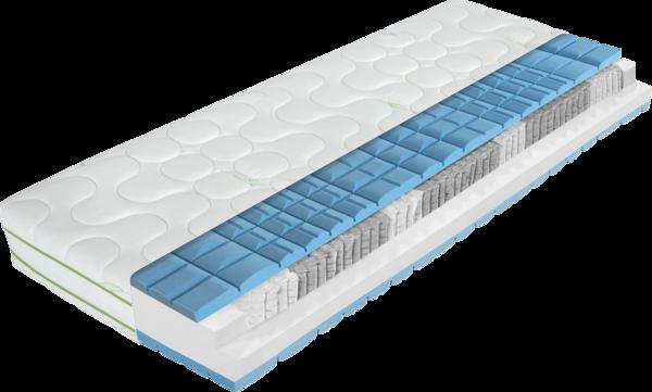 Matratze mit Mikro - Tonnentaschenfederkern