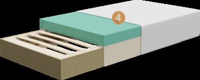 Relaxliege Imposa | Aufbau Querschnitt mit Gestell, Lattenrost, Polsterung und Feinpolsterung