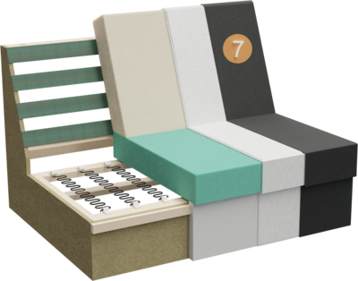 Ecksofa Clan | Aufbau Querschnitt aus Gestell, Sitzaufbau, Polsterung, Feinpolsterung, Rückenlehne und Bezug