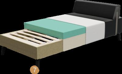 Relaxliege Imposa | Aufbau Querschnitt mit Gestell, Lattenrost, Polsterung, Feinpolsterung, Rückenlehne, Bezug und Füßen