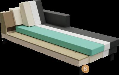 Chaiselongue Intera | Querschnitt Aufbau aus Gestell, Polsterung, Feinpolsterung, Rückenlehne, Bezug und Füßen