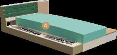 Recamiere Inspiro | Aufbau Querschnitt aus Gestell, Sitzaufbau, Rückenlehne und Polsterung