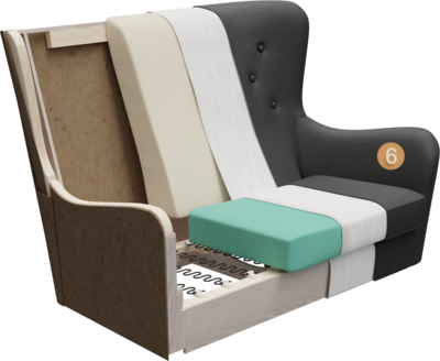 Lobbymöbel Bellamo   Aufbau Querschnitt mit Gestell, Sitzaufbau, Rückenlehne, Polsterung, Feinpolsterung und Bezug
