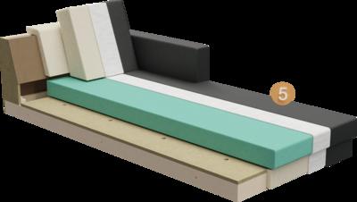 Chaiselongue Intera | Querschnitt Aufbau aus Gestell, Polsterung, Feinpolsterung, Rückenlehne und Bezug