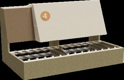 Sofa Stev | Aufbau Querschnitt aus Gestell, Sitzaufbau und Polsterung der Rückenlehne
