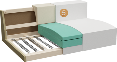 Vision corner couch | Structure Cross-section of the frame, seat structure, seat and back upholstery and fine upholstery