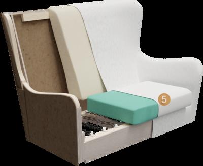 Lobbymöbel Bellamo   Aufbau Querschnitt mit Gestell, Sitzaufbau, Rückenlehne, Polsterung und Feinpolsterung