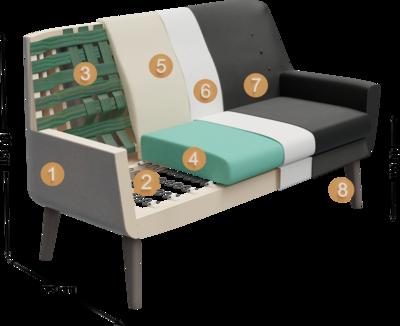 Lobbymöbel Bondo   Aufbau Querschnitt Überblick mit Höhe, Tiefe und Sitzhöhe