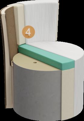 Sitzhocker Veda | Aufbau Querschnitt Gestell, Polsterung und Feinpolsterung