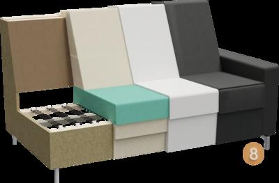 Sofa Stev | Aufbau Querschnitt aus Gestell, Sitzpolsterung, Polsterung der Rückenlehne, Feinpolsterung, Armlehne, Bezug und Füßen