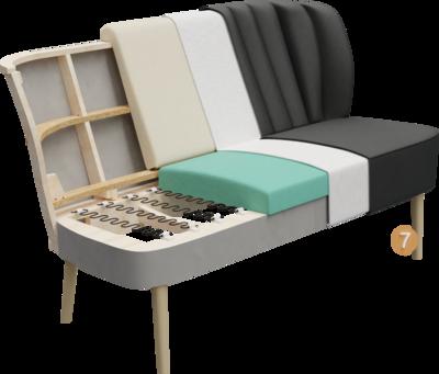 Clubmöbel Bevito | Aufbau Querschnitt mit Gestell, Sitzaufbau, Rückenlehne, Polsterung, Feinpolsterung, Bezug und Füßen