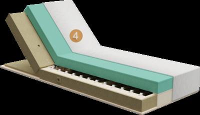 Chaiselongue Ivora | Aufbau Querschnitt aus Gestell, Unterfederung, Polsterung und Feinpolsterung