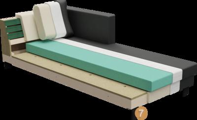 Recamiere Icaron | Aufbau Querschnitt aus Gestell, Polsterung, Feinpolsterung, Rückenlehne, Bezug und Füßen