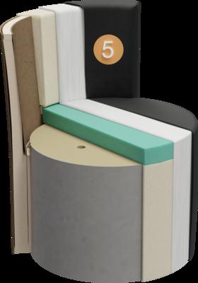 Sitzhocker Veda | Aufbau Querschnitt Gestell, Polsterung, Feinpolsterung, Rückenlehne und Bezug