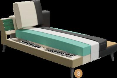 Recamiere Inspiro | Aufbau Querschnitt aus Gestell, Sitzaufbau, Rückenlehne, Polsterung, Feinpolsterung Bezug und Füßen