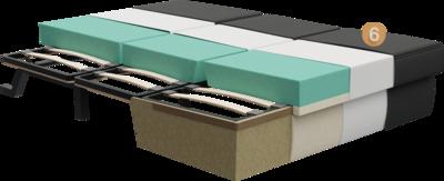 Schlafsofa Subito   Aufbau Querschnitt mit Metalgestell, Holzgestell, Sitzaufbau, Polsterung, Feinpolsterung und Bezug