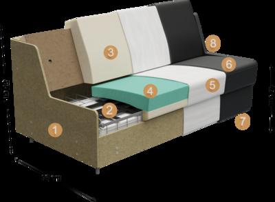 Sofa mit Bettfunktion Stretta   Aufbau Querschnitt Überblick mit Höhe, Tiefe und Sitzhöhe