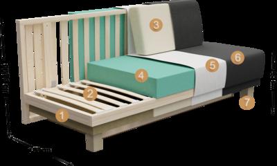 Schlafsofa Siena | Aufbau Querschnitt Überblick mit Höhe, Tiefe und Sitzhöhe