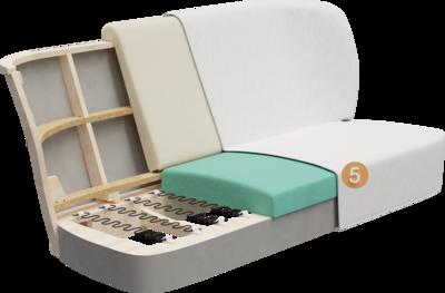 Clubmöbel Bevito | Aufbau Querschnitt mit Gestell, Sitzaufbau, Rückenlehne, Polsterung und Feinpolsterung