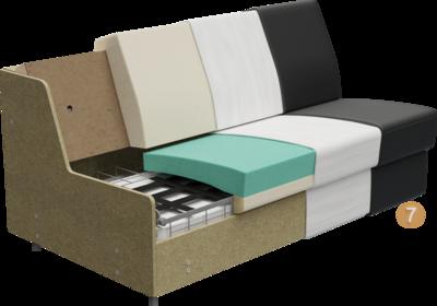 Sofa mit Bettfunktion Stretta   Aufbau Querschnitt mit Gestell, Sitzaufbau, Polsterung, Rückenlehne, Feinpolsterung, Bezug und Füßen