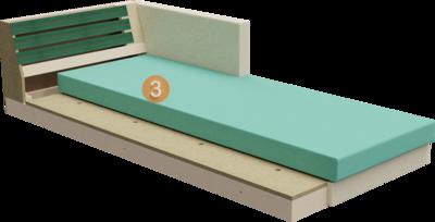 Recamiere Icaron | Aufbau Querschnitt aus Gestell und Polsterung