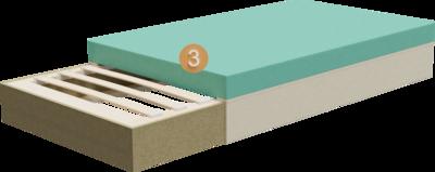 Relaxliege Imposa | Aufbau Querschnitt mit Gestell, Lattenrost und Polsterung