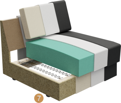 Wohnlandschaft Lunga | Querschnitt Aufbau mit Gestell, Sitzaufbau, Polsterung, Feinpolsterung, Rückenlehne, Bezug und Füßen