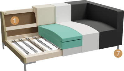 Vision corner couch | Structure Cross-section of the frame, seat structure, seat and back upholstery, fine upholstery, cover, armrests and feet