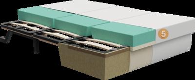 Schlafsofa Subito   Aufbau Querschnitt mit Metalgestell, Holzgestell, Sitzaufbau, Polsterung und Feinpolsterung
